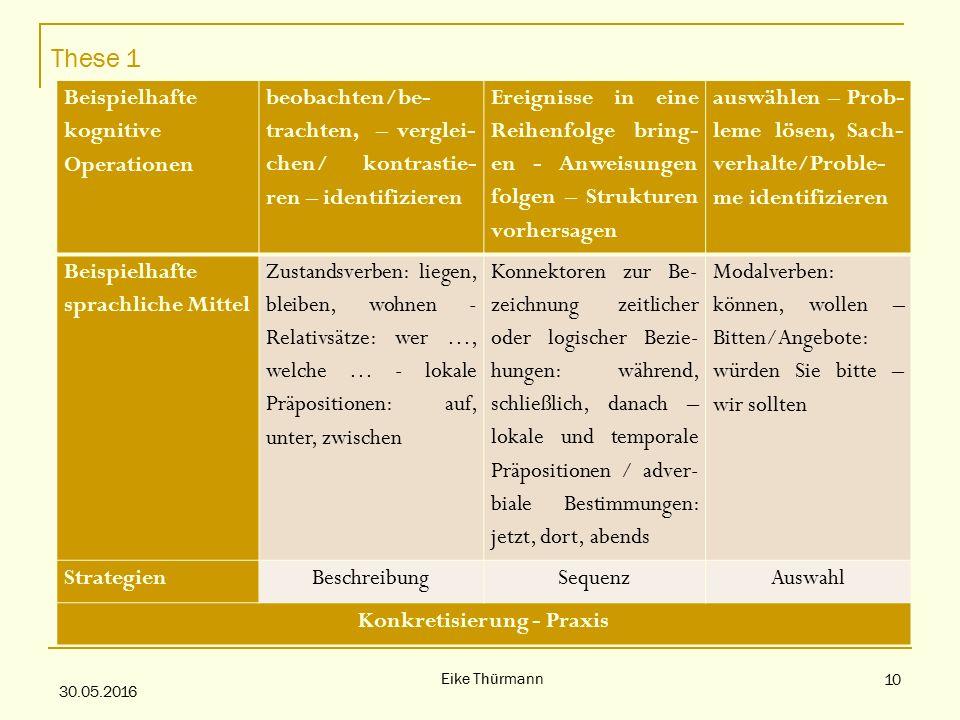 These 1 30.05.2016 Eike Thürmann 10 Beispielhafte kognitive Operationen beobachten/be- trachten, – verglei- chen/ kontrastie- ren – identifizieren Ereignisse in eine Reihenfolge bring- en - Anweisungen folgen – Strukturen vorhersagen auswählen – Prob- leme lösen, Sach- verhalte/Proble- me identifizieren Beispielhafte sprachliche Mittel Zustandsverben: liegen, bleiben, wohnen - Relativsätze: wer …, welche … - lokale Präpositionen: auf, unter, zwischen Konnektoren zur Be- zeichnung zeitlicher oder logischer Bezie- hungen: während, schließlich, danach – lokale und temporale Präpositionen / adver- biale Bestimmungen: jetzt, dort, abends Modalverben: können, wollen – Bitten/Angebote: würden Sie bitte – wir sollten StrategienBeschreibungSequenzAuswahl Konkretisierung - Praxis