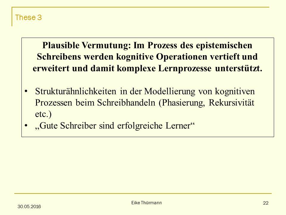 These 3 30.05.2016 Eike Thürmann 22 Plausible Vermutung: Im Prozess des epistemischen Schreibens werden kognitive Operationen vertieft und erweitert und damit komplexe Lernprozesse unterstützt.