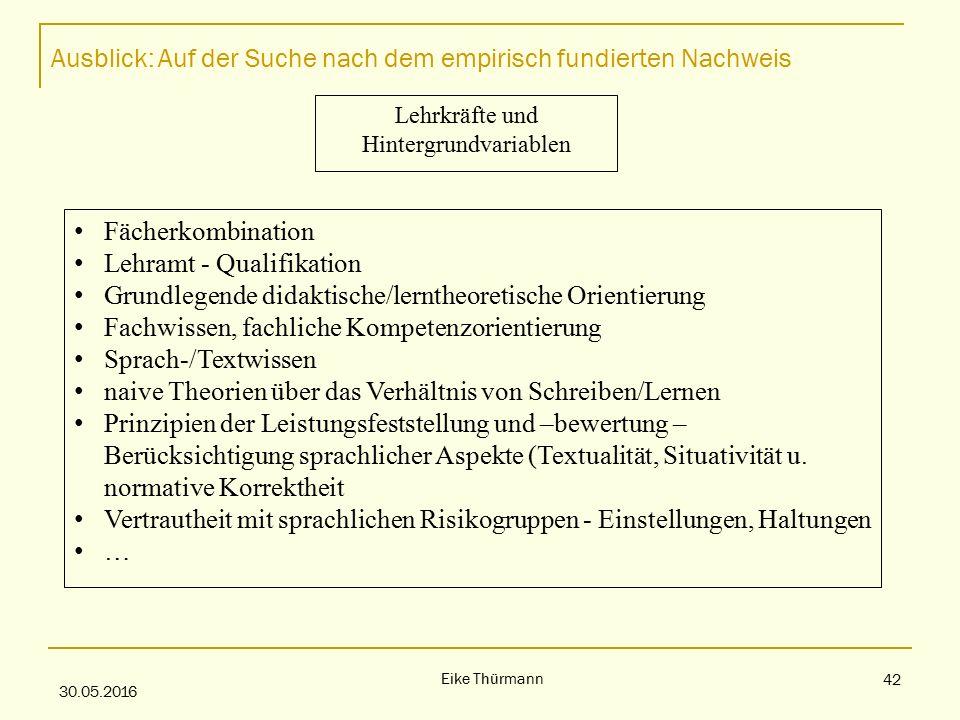 Ausblick: Auf der Suche nach dem empirisch fundierten Nachweis 30.05.2016 Eike Thürmann 42 Fächerkombination Lehramt - Qualifikation Grundlegende didaktische/lerntheoretische Orientierung Fachwissen, fachliche Kompetenzorientierung Sprach-/Textwissen naive Theorien über das Verhältnis von Schreiben/Lernen Prinzipien der Leistungsfeststellung und –bewertung – Berücksichtigung sprachlicher Aspekte (Textualität, Situativität u.