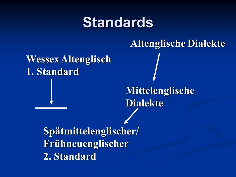 Standards Wessex Altenglisch 1.