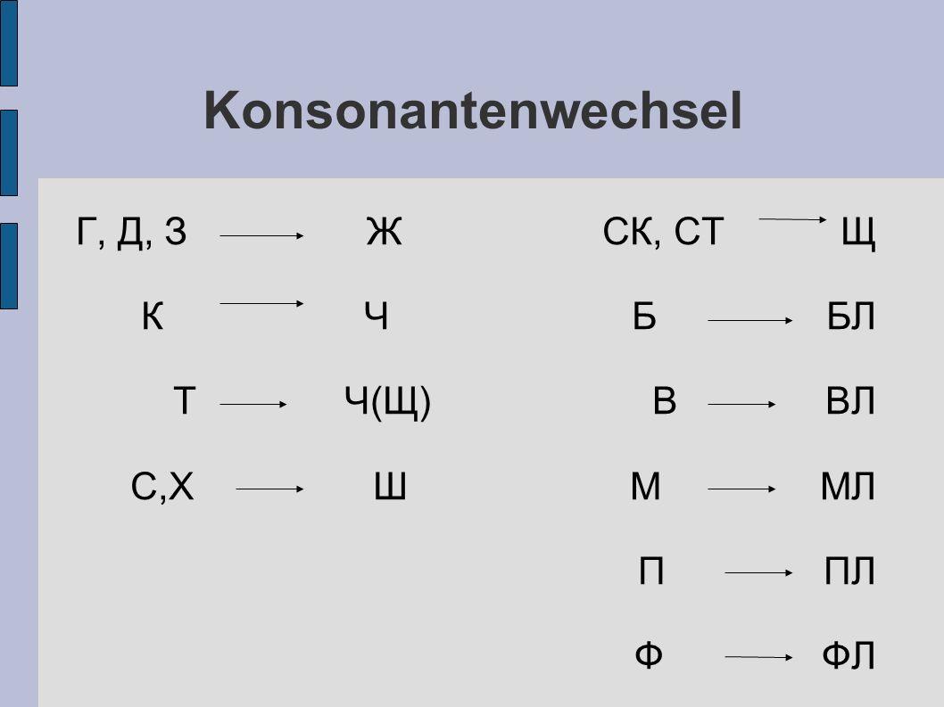 Konsonantenwechsel Г, Д, З Ж СК, СТ Щ К Ч Б БЛ Т Ч(Щ) В ВЛ С,Х Ш М МЛ П ПЛ Ф ФЛ