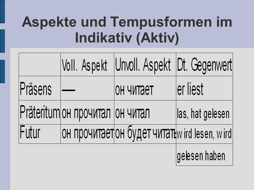 Aspekte und Tempusformen im Indikativ (Aktiv)