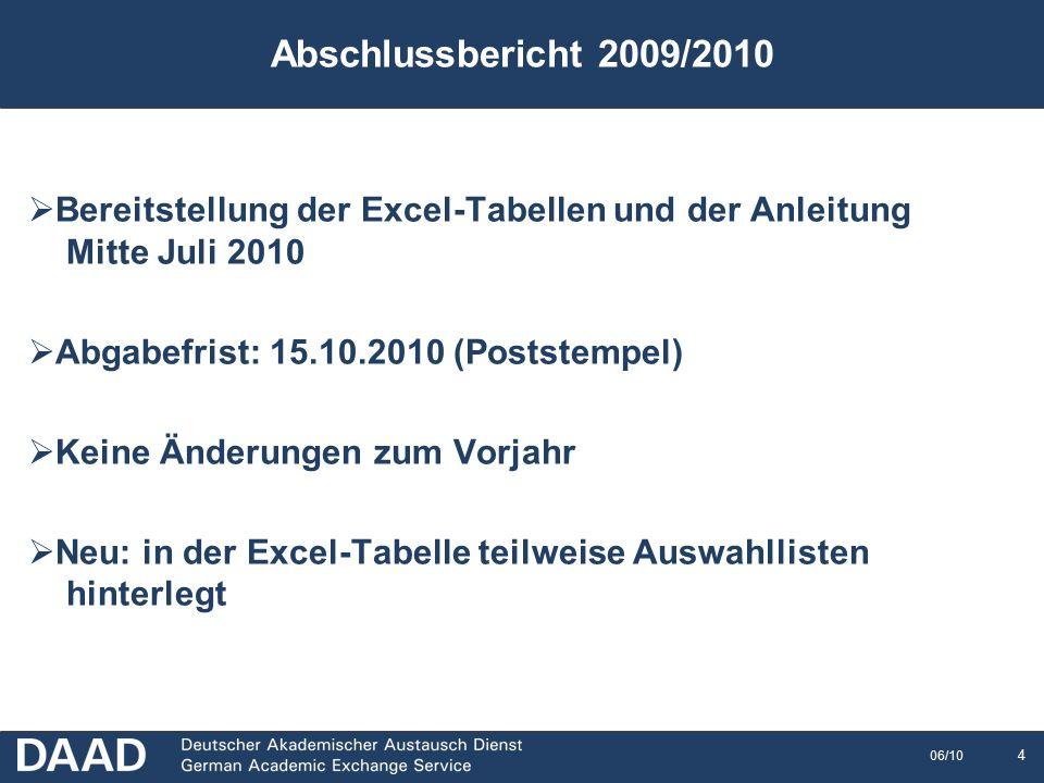 5 06/10  Änderung von vorgegebenen Formaten, Beispiele: Angabe Beginn des Praktikums 09-2008 im Textformat richtig.