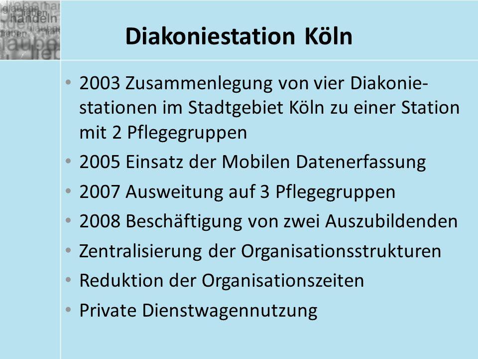 Diakoniestation Köln 2003 Zusammenlegung von vier Diakonie- stationen im Stadtgebiet Köln zu einer Station mit 2 Pflegegruppen 2005 Einsatz der Mobilen Datenerfassung 2007 Ausweitung auf 3 Pflegegruppen 2008 Beschäftigung von zwei Auszubildenden Zentralisierung der Organisationsstrukturen Reduktion der Organisationszeiten Private Dienstwagennutzung