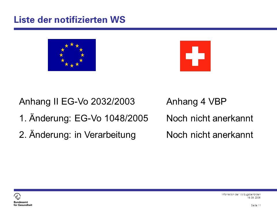 Infornation der Vollzugsbehörden 19.09.2006 Seite 11 Liste der notifizierten WS Anhang II EG-Vo 2032/2003 1. Änderung: EG-Vo 1048/2005 2. Änderung: in