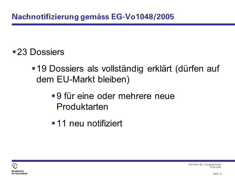 Infornation der Vollzugsbehörden 19.09.2006 Seite 12 Nachnotifizierung gemäss EG-Vo1048/2005  23 Dossiers  19 Dossiers als vollständig erklärt (dürf