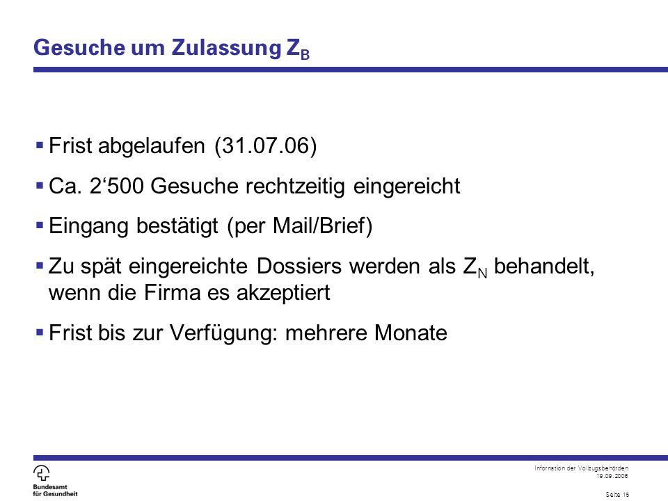 Infornation der Vollzugsbehörden 19.09.2006 Seite 15 Gesuche um Zulassung Z B  Frist abgelaufen (31.07.06)  Ca.