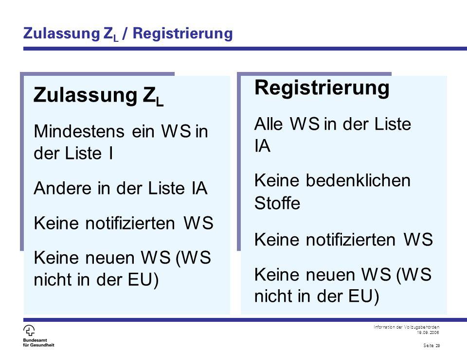 Infornation der Vollzugsbehörden 19.09.2006 Seite 29 Zulassung Z L / Registrierung Zulassung Z L Mindestens ein WS in der Liste I Andere in der Liste IA Keine notifizierten WS Keine neuen WS (WS nicht in der EU) Registrierung Alle WS in der Liste IA Keine bedenklichen Stoffe Keine notifizierten WS Keine neuen WS (WS nicht in der EU)