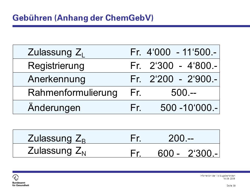 Infornation der Vollzugsbehörden 19.09.2006 Seite 39 Gebühren (Anhang der ChemGebV) Zulassung Z L Registrierung Anerkennung Rahmenformulierung Änderun