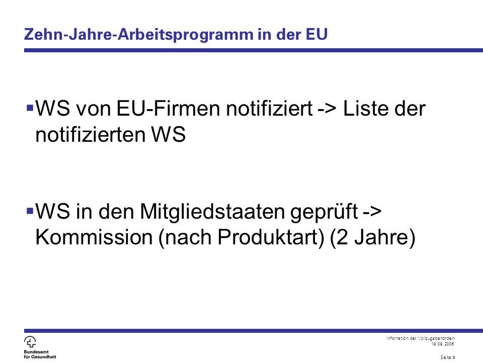 Infornation der Vollzugsbehörden 19.09.2006 Seite 8 Zehn-Jahre-Arbeitsprogramm in der EU  WS von EU-Firmen notifiziert -> Liste der notifizierten WS