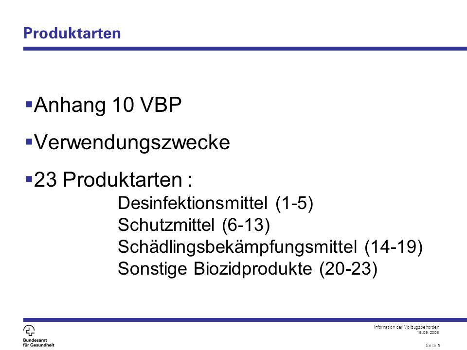 Infornation der Vollzugsbehörden 19.09.2006 Seite 9 Produktarten  Anhang 10 VBP  Verwendungszwecke  23 Produktarten : Desinfektionsmittel (1-5) Schutzmittel (6-13) Schädlingsbekämpfungsmittel (14-19) Sonstige Biozidprodukte (20-23)