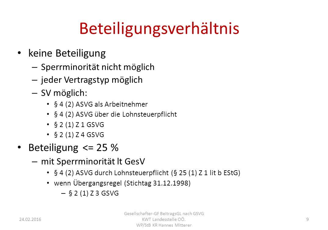 Beteiligungsverhältnis keine Beteiligung – Sperrminorität nicht möglich – jeder Vertragstyp möglich – SV möglich: § 4 (2) ASVG als Arbeitnehmer § 4 (2) ASVG über die Lohnsteuerpflicht § 2 (1) Z 1 GSVG § 2 (1) Z 4 GSVG Beteiligung <= 25 % – mit Sperrminorität lt GesV § 4 (2) ASVG durch Lohnsteuerpflicht (§ 25 (1) Z 1 lit b EStG) wenn Übergangsregel (Stichtag 31.12.1998) – § 2 (1) Z 3 GSVG 24.02.2016 Gesellschafter-GF BeitragsGL nach GSVG KWT Landesstelle OÖ.