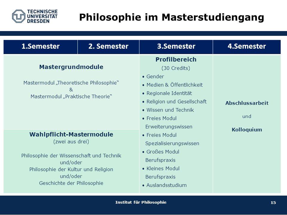 """15 Institut für Philosophie Philosophie im Masterstudiengang 1.Semester2. Semester3.Semester4.Semester Mastergrundmodule Mastermodul """"Theoretische Phi"""