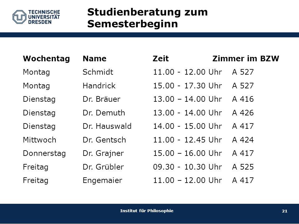 21 Institut für Philosophie Studienberatung zum Semesterbeginn Wochentag Name Zeit Zimmer im BZW MontagSchmidt 11.00 -12.00 Uhr A 527 Montag Handrick