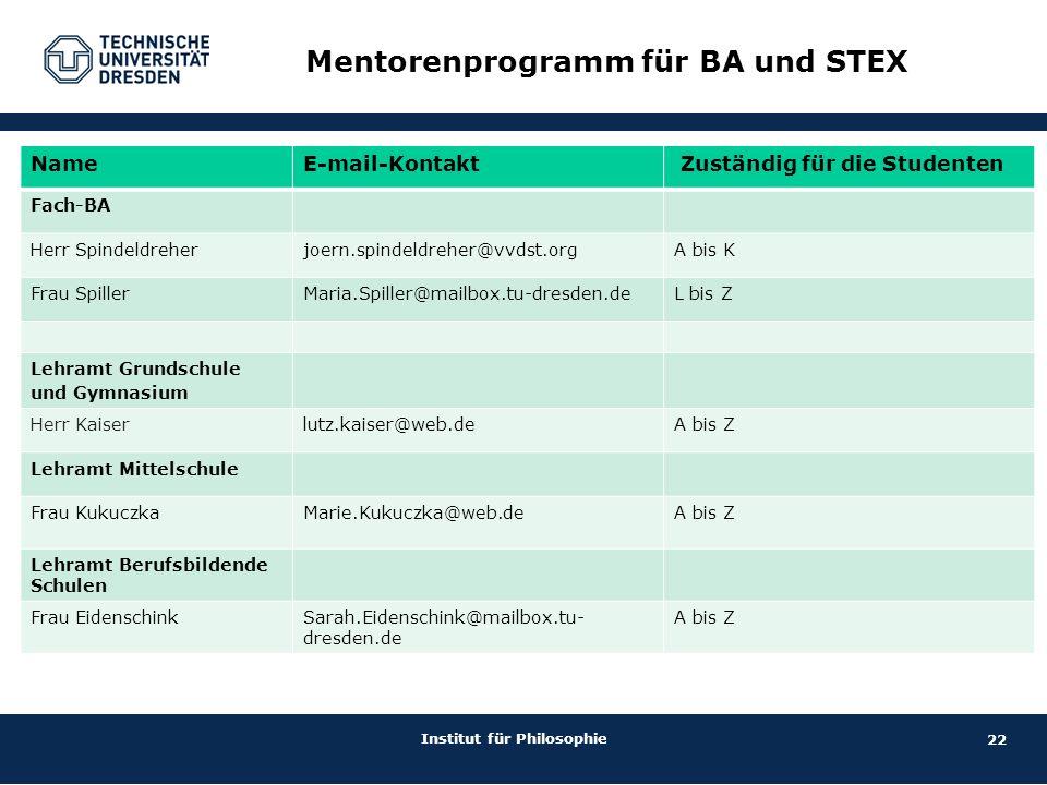 22 Institut für Philosophie Mentorenprogramm für BA und STEX NameE-mail-Kontakt Zuständig für die Studenten Fach-BA Herr Spindeldreherjoern.spindeldre