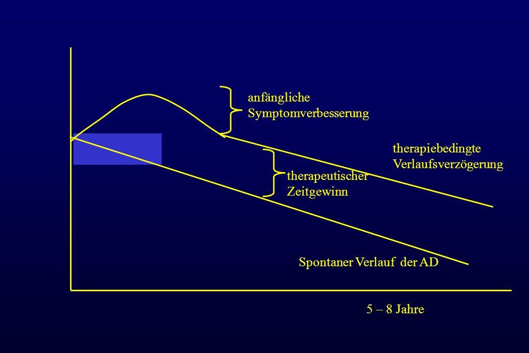 anfängliche Symptomverbesserung therapiebedingte Verlaufsverzögerung 5 – 8 Jahre Spontaner Verlauf der AD therapeutischer Zeitgewinn
