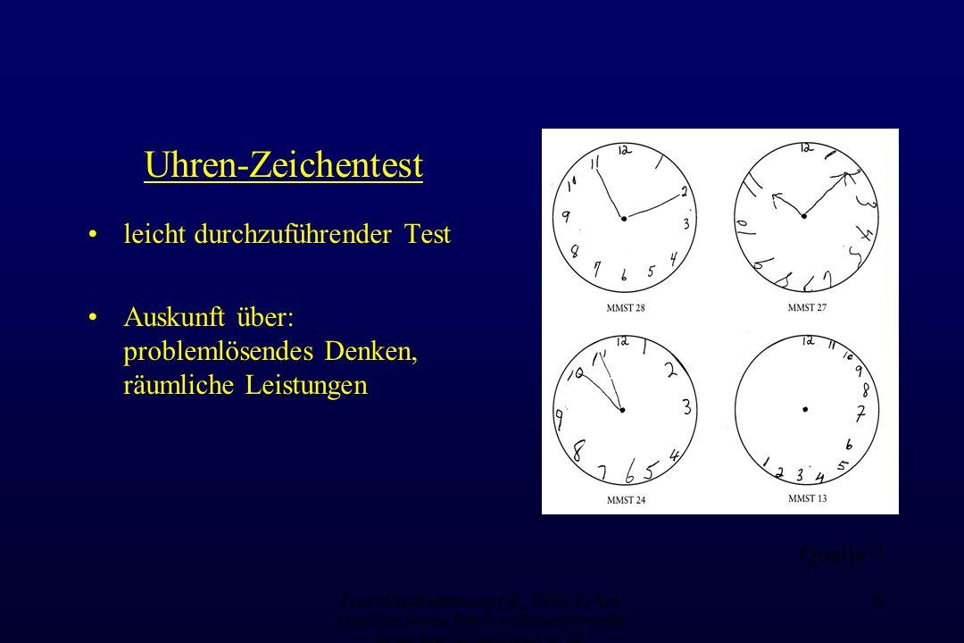 1) mod nach Shulman et al., 1993; 2) Aus: Gauthier, Burns, Pettit: Alzheimer Demenz in der Primärversorgung, S. 15; 8 Quelle 2) Uhren-Zeichentest leic