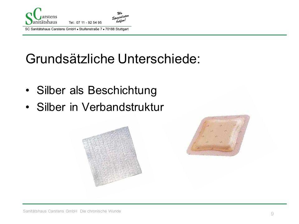Sanitätshaus Carstens GmbH Die chronische Wunde Grundsätzliche Unterschiede: Silber als Beschichtung Silber in Verbandstruktur 9