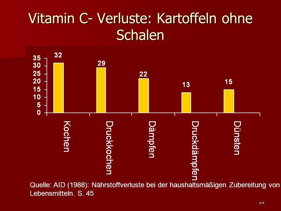 29 Vitamin C- Verluste: Kartoffeln ohne Schalen Quelle: AID (1988): Nährstoffverluste bei der haushaltsmäßigen Zubereitung von Lebensmitteln.