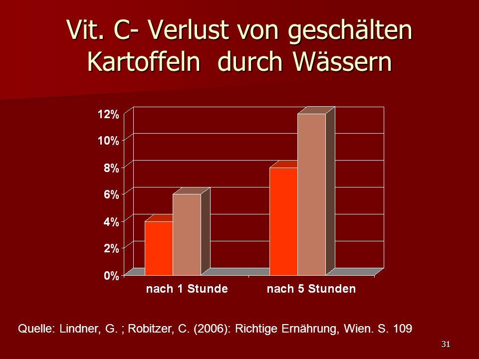 31 Vit. C- Verlust von geschälten Kartoffeln durch Wässern Quelle: Lindner, G.