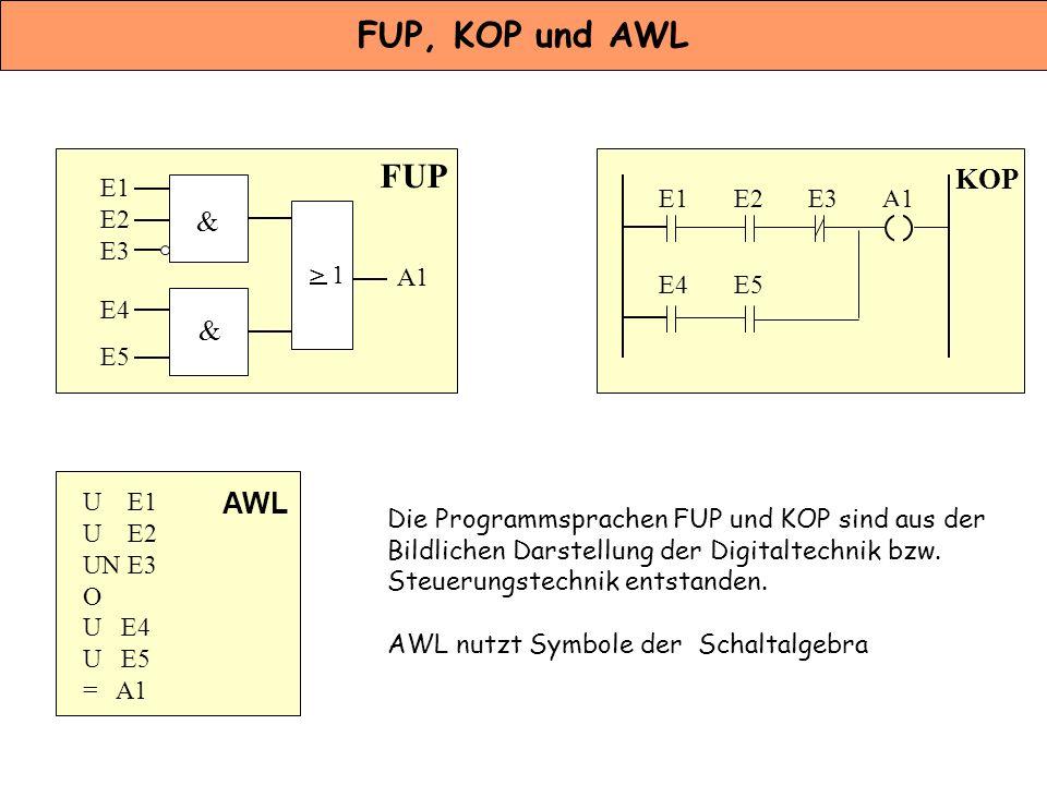 FUP, KOP und AWL E1 E2 E3 & E4 E5 & > 1 A1 FUP E1 E2 E3 A1 E4 E5 KOP AWL U E1 U E2 UN E3 O U E4 U E5 = A1 Die Programmsprachen FUP und KOP sind aus de