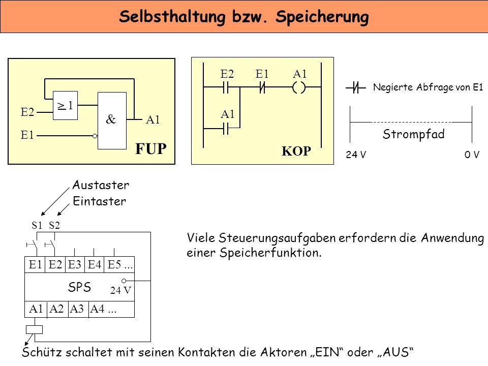 Selbsthaltung bzw. Speicherung E2 E1 > 1 A1 FUP E2 E1 A1 A1 KOP & SPS E1 E2 E3 E4 E5... A1 A2 A3 A4... S1S2 24 V Viele Steuerungsaufgaben erfordern di