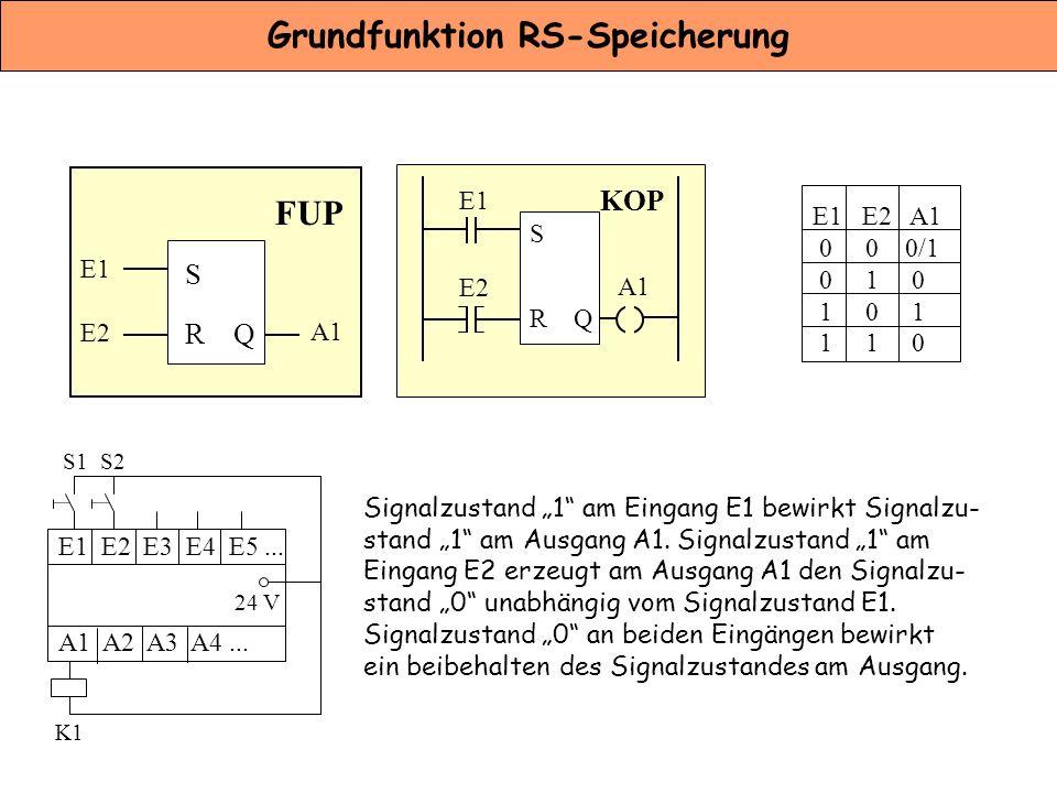 """Grundfunktion RS-Speicherung E1 E2 A1 FUP E1 E2 KOP S R Q E1 E2 E3 E4 E5... A1 A2 A3 A4... S1 S2 K1 24 V S R Q Signalzustand """"1"""" am Eingang E1 bewirkt"""