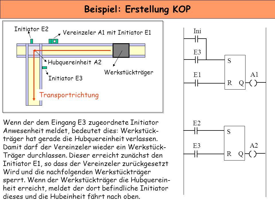 Beispiel: Erstellung KOP Vereinzeler A1 mit Initiator E1 Initiator E2 Hubquereinheit A2 Initiator E3 Werkstückträger Transportrichtung Wenn der dem Ei