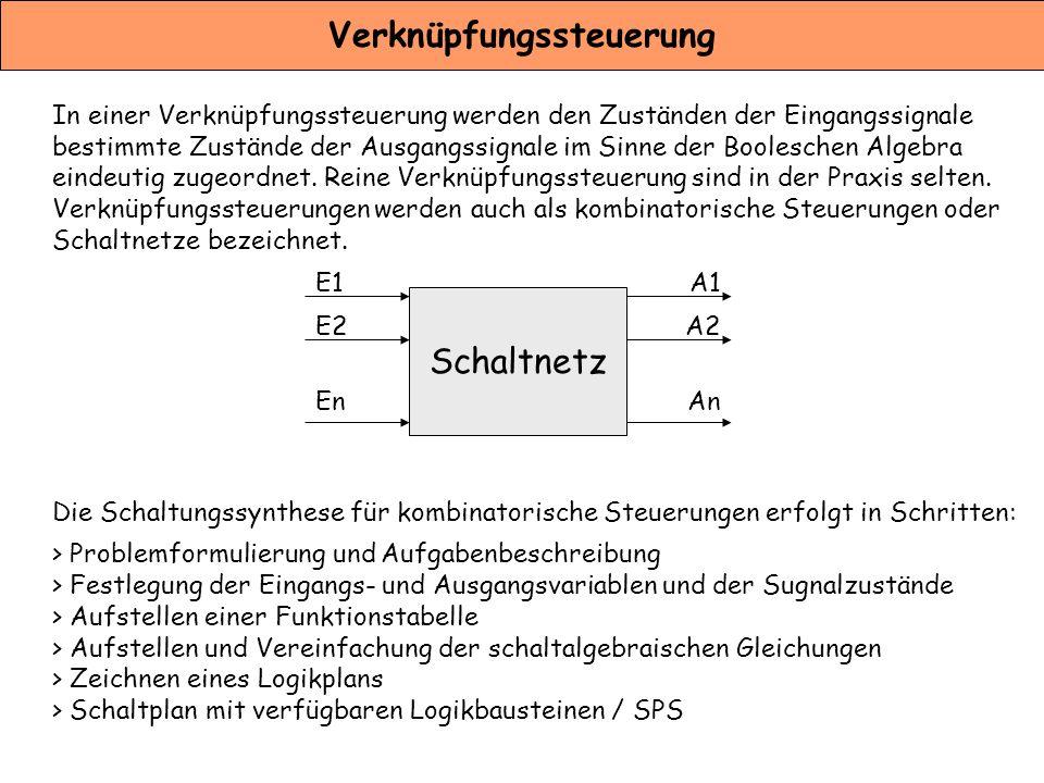 Beispiel Sortierautomat Darstellung des Logikplans A1 = (E1  E3) v (E1  E2  E3 ) v (E1  E2  E3) v (E1  E2  E3) & & &  1 1 A1 ODER- Normalform & E1 E2 E3 E4 Schalt- netz A1 A2 A3 Schalt- netz Schalt- netz E1 E2 E3 E4