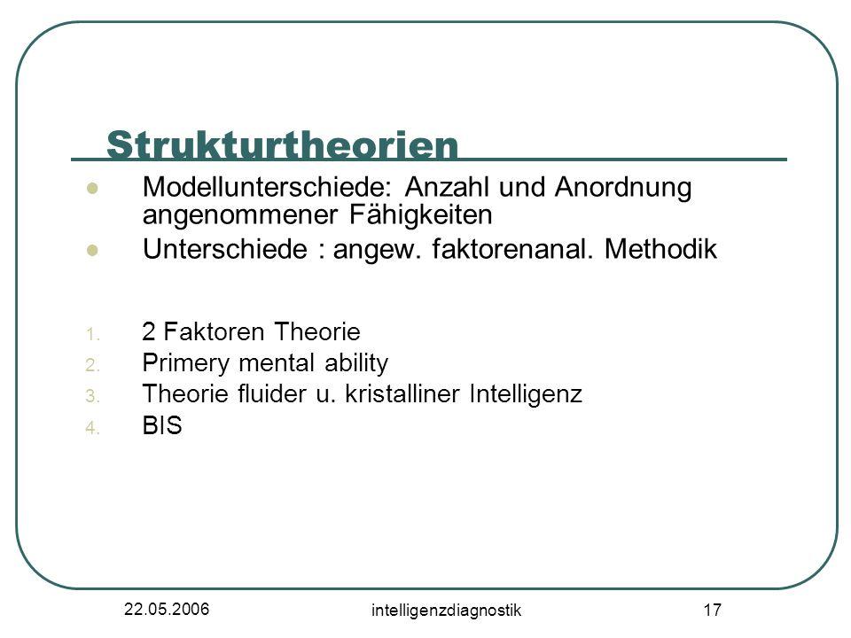 22.05.2006 intelligenzdiagnostik 17 Strukturtheorien Modellunterschiede: Anzahl und Anordnung angenommener Fähigkeiten Unterschiede : angew. faktorena