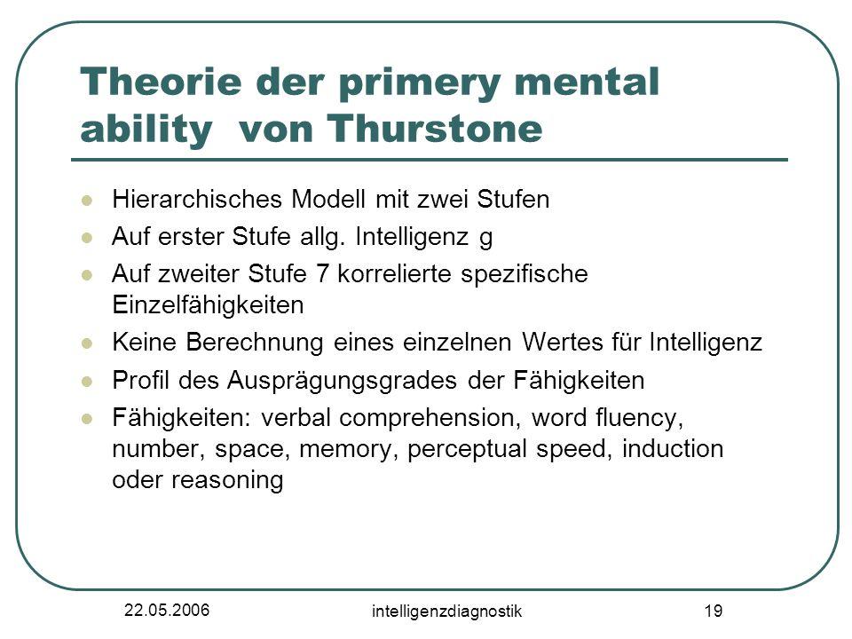 22.05.2006 intelligenzdiagnostik 19 Theorie der primery mental ability von Thurstone Hierarchisches Modell mit zwei Stufen Auf erster Stufe allg. Inte