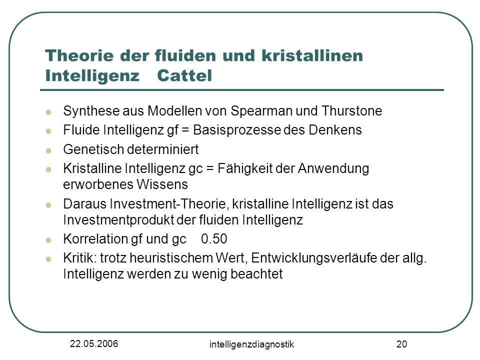 22.05.2006 intelligenzdiagnostik 20 Theorie der fluiden und kristallinen Intelligenz Cattel Synthese aus Modellen von Spearman und Thurstone Fluide In