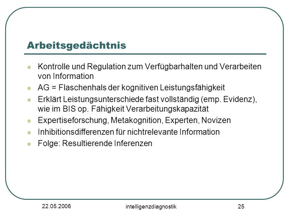 22.05.2006 intelligenzdiagnostik 25 Arbeitsgedächtnis Kontrolle und Regulation zum Verfügbarhalten und Verarbeiten von Information AG = Flaschenhals d