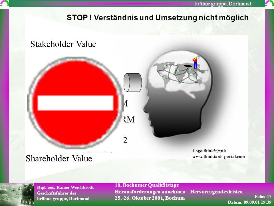 Folie: 17 Datum: 09.09.01 19:39 Dipl. oec. Rainer Weichbrodt Geschäftsführer der brühne-gruppe, Dortmund brühne gruppe, Dortmund 10. Bochumer Qualität