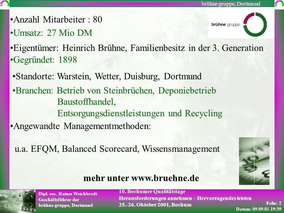 Folie: 2 Datum: 09.09.01 19:39 Dipl. oec. Rainer Weichbrodt Geschäftsführer der brühne-gruppe, Dortmund brühne gruppe, Dortmund 10. Bochumer Qualitäts