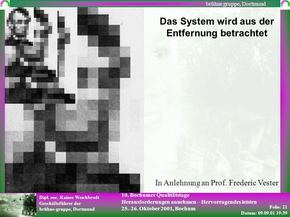 Folie: 21 Datum: 09.09.01 19:39 Dipl. oec. Rainer Weichbrodt Geschäftsführer der brühne-gruppe, Dortmund brühne gruppe, Dortmund 10. Bochumer Qualität