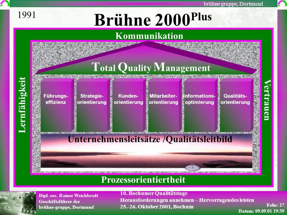 Folie: 27 Datum: 09.09.01 19:39 Dipl. oec. Rainer Weichbrodt Geschäftsführer der brühne-gruppe, Dortmund brühne gruppe, Dortmund 10. Bochumer Qualität