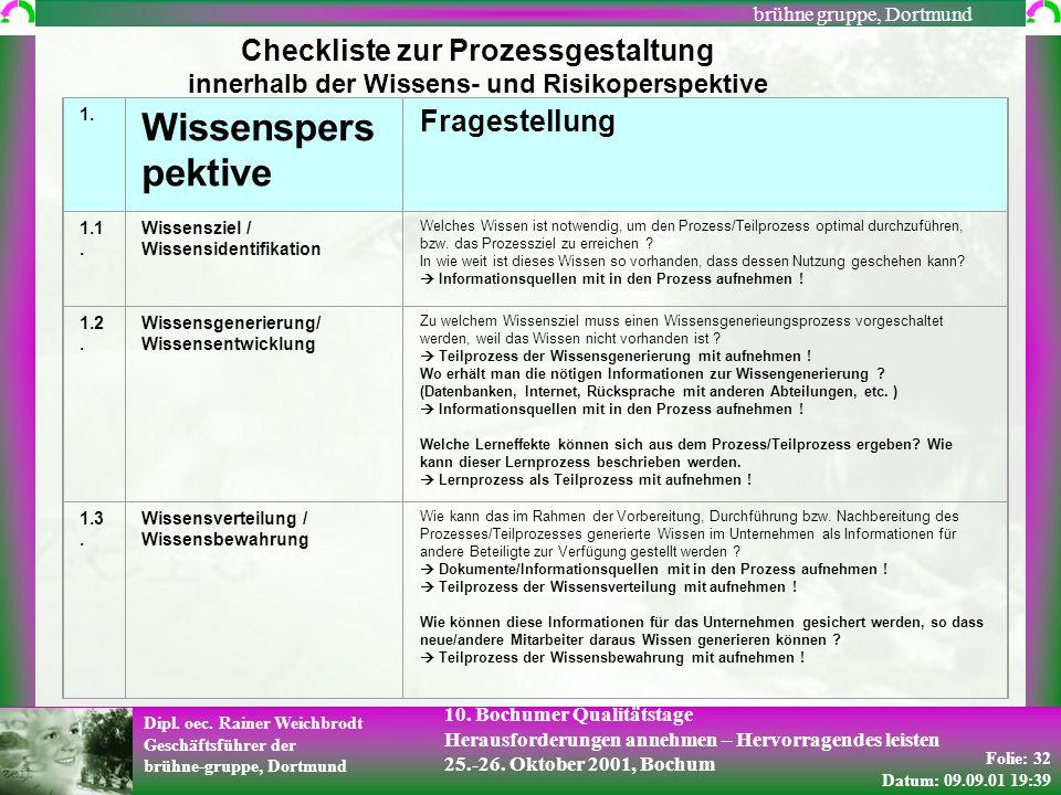 Folie: 32 Datum: 09.09.01 19:39 Dipl. oec. Rainer Weichbrodt Geschäftsführer der brühne-gruppe, Dortmund brühne gruppe, Dortmund 10. Bochumer Qualität