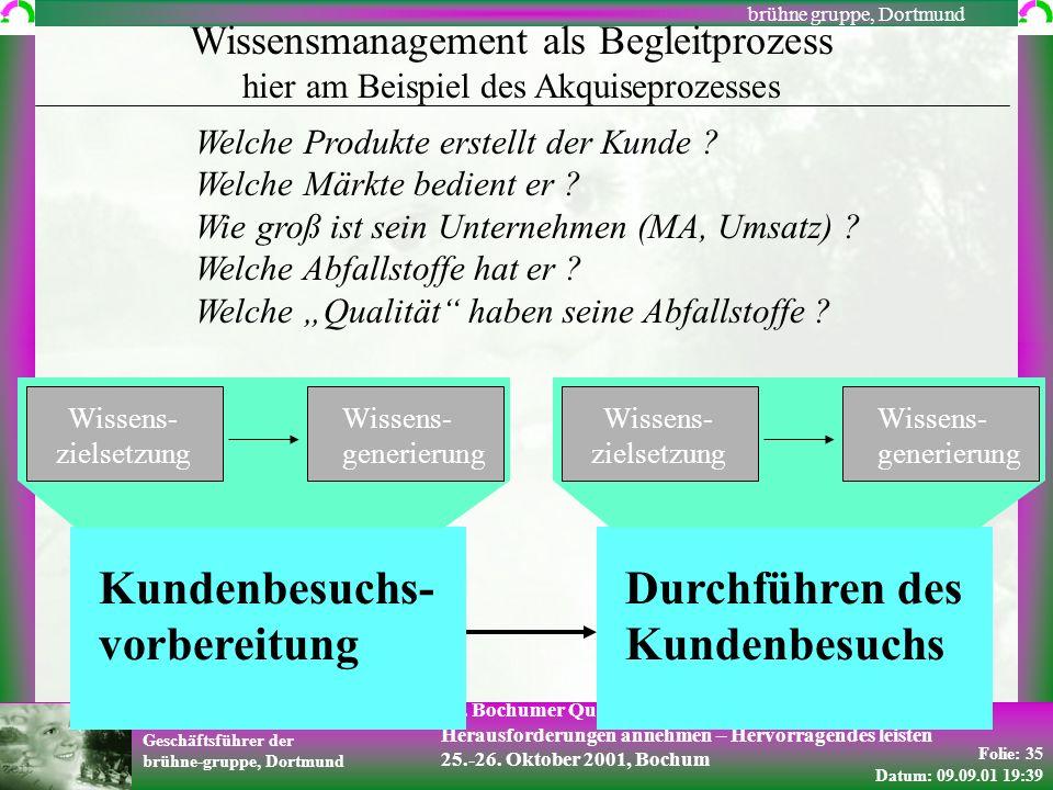 Folie: 35 Datum: 09.09.01 19:39 Dipl. oec. Rainer Weichbrodt Geschäftsführer der brühne-gruppe, Dortmund brühne gruppe, Dortmund 10. Bochumer Qualität