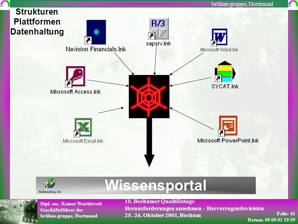 Folie: 41 Datum: 09.09.01 19:39 Dipl. oec. Rainer Weichbrodt Geschäftsführer der brühne-gruppe, Dortmund brühne gruppe, Dortmund 10. Bochumer Qualität
