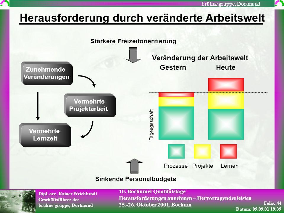 Folie: 44 Datum: 09.09.01 19:39 Dipl. oec. Rainer Weichbrodt Geschäftsführer der brühne-gruppe, Dortmund brühne gruppe, Dortmund 10. Bochumer Qualität