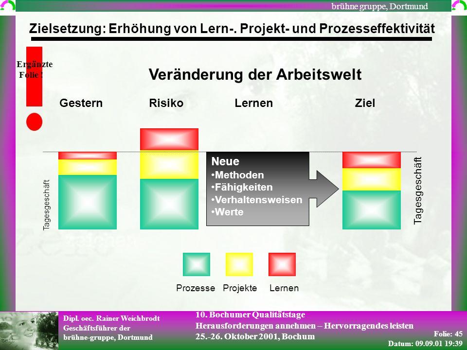 Folie: 45 Datum: 09.09.01 19:39 Dipl. oec. Rainer Weichbrodt Geschäftsführer der brühne-gruppe, Dortmund brühne gruppe, Dortmund 10. Bochumer Qualität