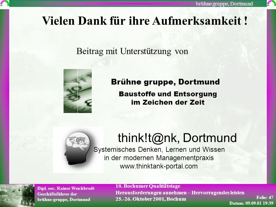 Folie: 47 Datum: 09.09.01 19:39 Dipl. oec. Rainer Weichbrodt Geschäftsführer der brühne-gruppe, Dortmund brühne gruppe, Dortmund 10. Bochumer Qualität