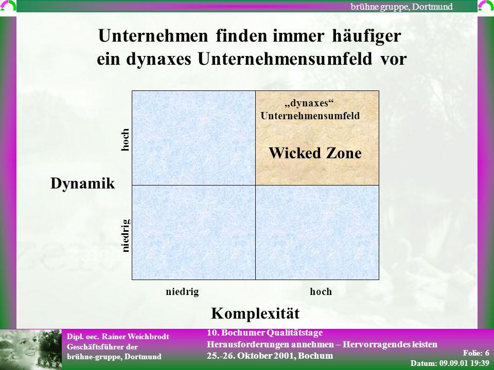 Folie: 6 Datum: 09.09.01 19:39 Dipl. oec. Rainer Weichbrodt Geschäftsführer der brühne-gruppe, Dortmund brühne gruppe, Dortmund 10. Bochumer Qualitäts