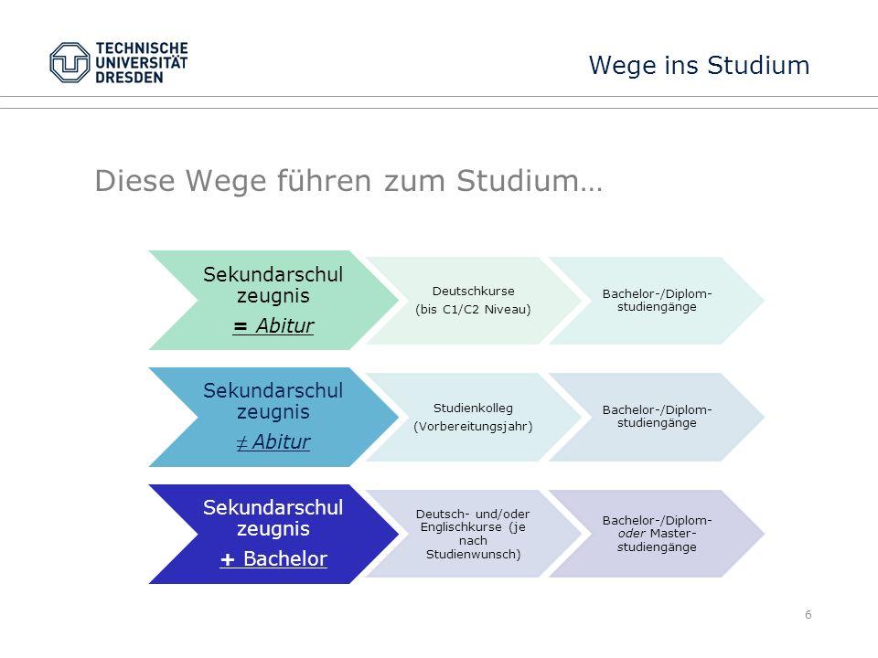 Diese Wege führen zum Studium… Sekundarschul zeugnis = Abitur Deutschkurse (bis C1/C2 Niveau) Bachelor-/Diplom- studiengänge Sekundarschul zeugnis ≠ A