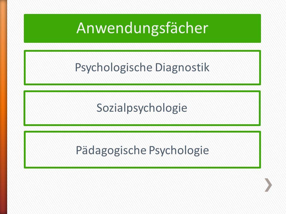 Anwendungsfächer Sozialpsychologie Psychologische Diagnostik Pädagogische Psychologie
