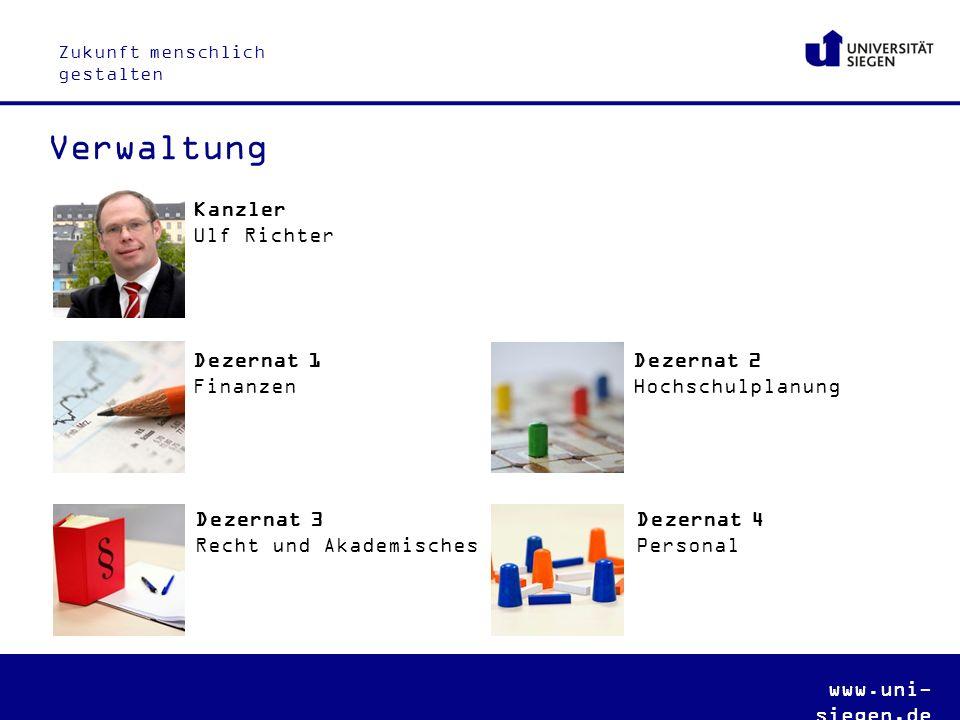 Zukunft menschlich gestalten www.uni- siegen.de Verwaltung Kanzler Ulf Richter Dezernat 3 Recht und Akademisches Dezernat 1 Finanzen Dezernat 2 Hochschulplanung Dezernat 4 Personal www.uni- siegen.de