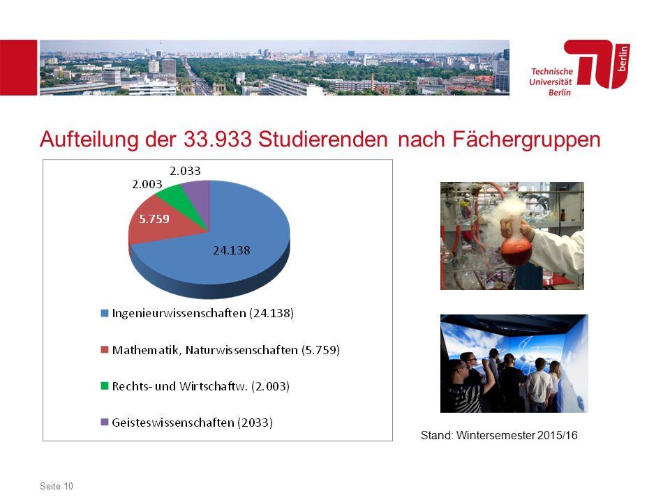 Dezentrales Logo optional Aufteilung der 33.933 Studierenden nach Fächergruppen Seite 10 Stand: Wintersemester 2015/16