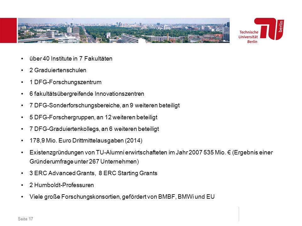 Dezentrales Logo optional über 40 Institute in 7 Fakultäten 2 Graduiertenschulen 1 DFG-Forschungszentrum 6 fakultätsübergreifende Innovationszentren 7 DFG-Sonderforschungsbereiche, an 9 weiteren beteiligt 5 DFG-Forschergruppen, an 12 weiteren beteiligt 7 DFG-Graduiertenkollegs, an 6 weiteren beteiligt 178,9 Mio.