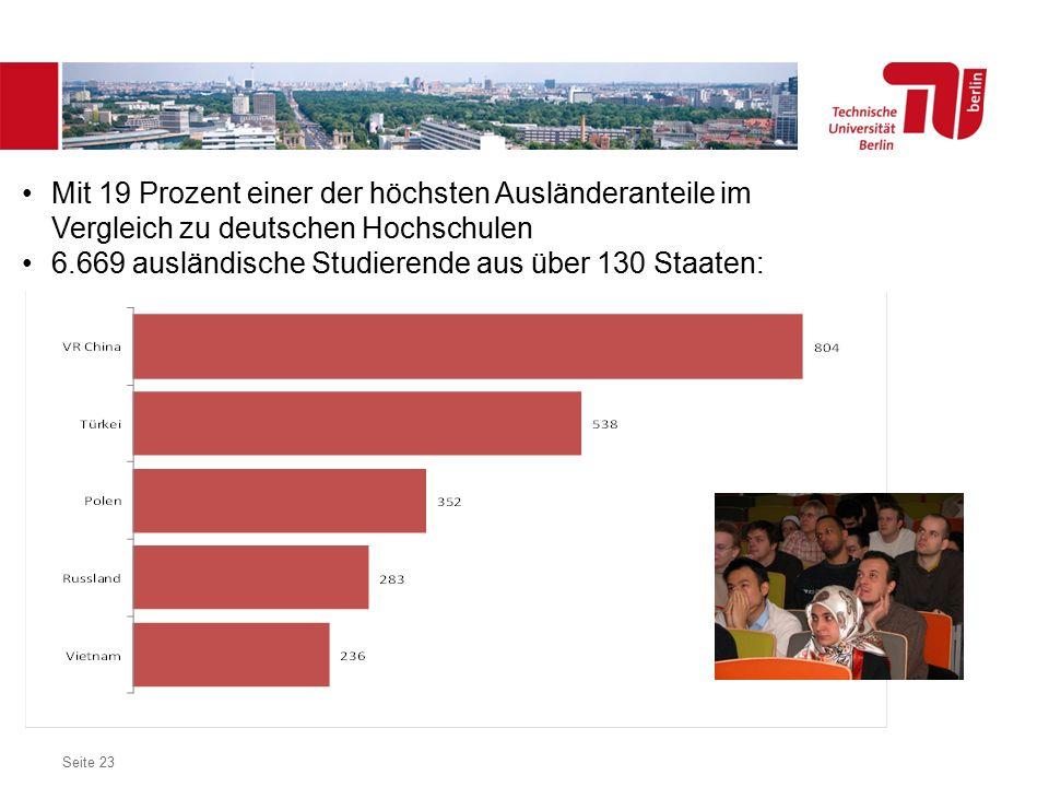 Dezentrales Logo optional Seite 23 Mit 19 Prozent einer der höchsten Ausländeranteile im Vergleich zu deutschen Hochschulen 6.669 ausländische Studierende aus über 130 Staaten: